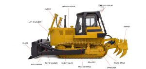 Bulldozer Driver Training | Earth Movers School – NTI National Training Institute