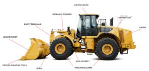 Loader Driver Training | Earth Movers School – NTI National Training Institute